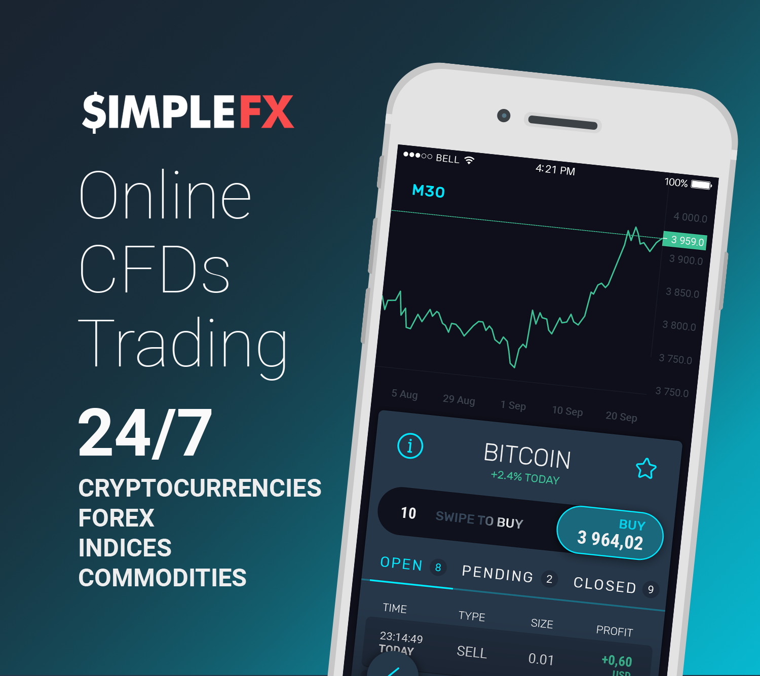 SimpleFX is good for depositing bitcoin and trading mainstream market CFDs, like Forex, stocks, indices and the like, SimpleFX is a great product. Bitcoin depositors get an instant registration and trading experience.