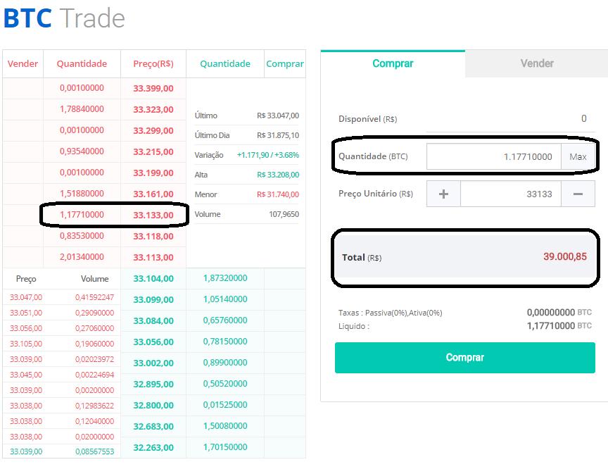 59522df94f CoinX  Como Negociar Criptomoedas Nesta Nova Exchange - Portal do ...