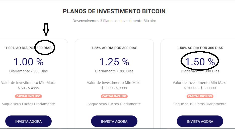 IBGolp - Esquema suspeito de pirâmide financeira com Bitcoin faz propaganda em grande site do Brasil