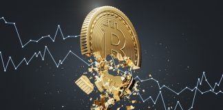 Bitcoin caiu 91% na Binance e chegou a ser negociado a US$ 680